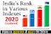 विभिन्न सूचकांक में भारत की रैंकिंग - 2020 | India's Ranking in Different Indices - 2021