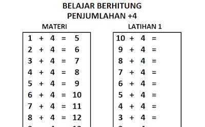 Belajar Berhitung Penjumlahan Bilangan +4