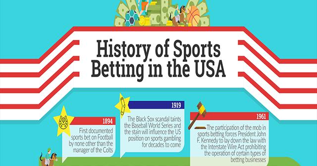 Sports betting line history superstars usa sports betting