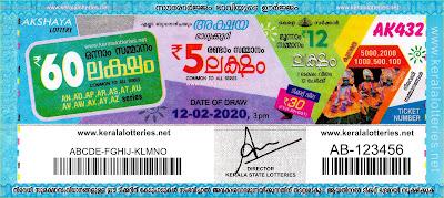 Keralalotteries.net, akshaya today result: 12-2-2020 Akshaya lottery ak-432, kerala lottery result 12.2.2020, akshaya lottery results, kerala lottery result today akshaya, akshaya lottery result, kerala lottery result akshaya today, kerala lottery akshaya today result, akshaya kerala lottery result, akshaya lottery ak.432 results 12-02-2020, akshaya lottery ak 432, live akshaya lottery ak-432, akshaya lottery, kerala lottery today result akshaya, akshaya lottery (ak-432) 12/02/2020, today akshaya lottery result, akshaya lottery today result, akshaya lottery results today, today kerala lottery result akshaya, kerala lottery results today akshaya 12 2 20, akshaya lottery today, today lottery result akshaya 12/2/20, akshaya lottery result today 12.02.2020, kerala lottery result live, kerala lottery bumper result, kerala lottery result yesterday, kerala lottery result today, kerala online lottery results, kerala lottery draw, kerala lottery results, kerala state lottery today, kerala lottare, kerala lottery result, lottery today, kerala lottery today draw result, kerala lottery online purchase, kerala lottery, kl result,  yesterday lottery results, lotteries results, keralalotteries, kerala lottery, keralalotteryresult, kerala lottery result, kerala lottery result live, kerala lottery today, kerala lottery result today, kerala lottery results today, today kerala lottery result, kerala lottery ticket pictures, kerala samsthana bhagyakuri