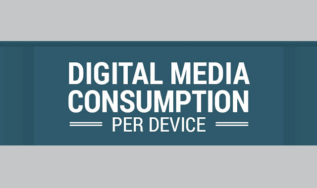 Digital Media Consumption Per Device