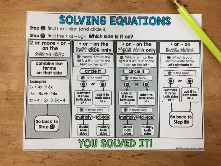 Scaffolded Math And Science: Solving Equations Flowchart