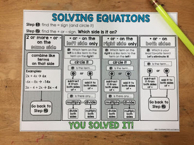 Do you have students who are struggling to recognize the steps of equation solving? Maybe they don't even know where to start? That's why I created this flowchart. It walks students through the steps of solving equations so that they can internalize the process and begin solving on their own.