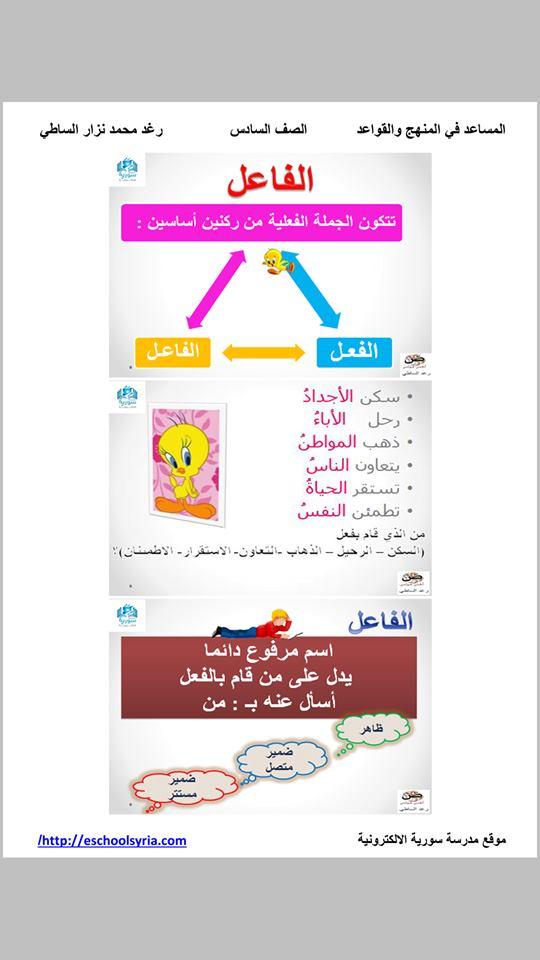 حل الوحدة الاولي في اللغة العربية للصف السادس الفصل الاول 2019 2020