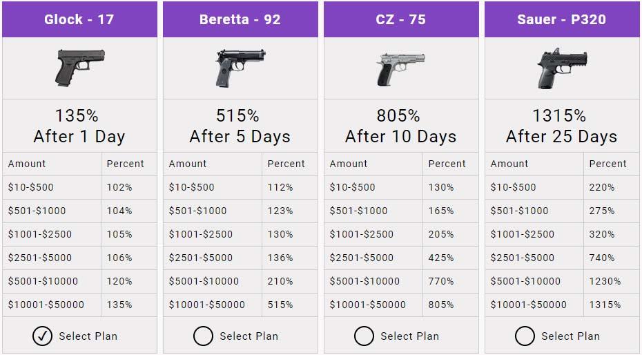 Инвестиционные планы Gunbit