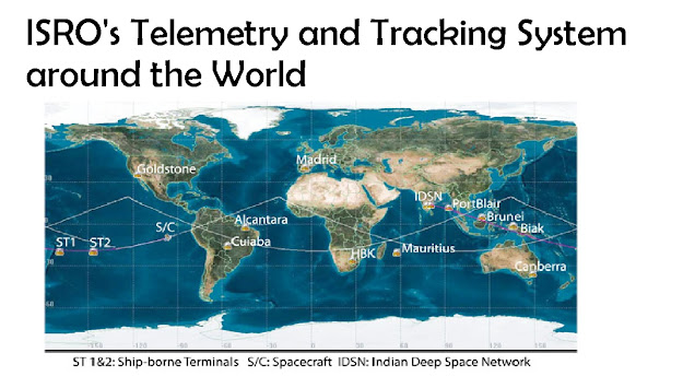 ISRO Telemetry and Tracking System around the World