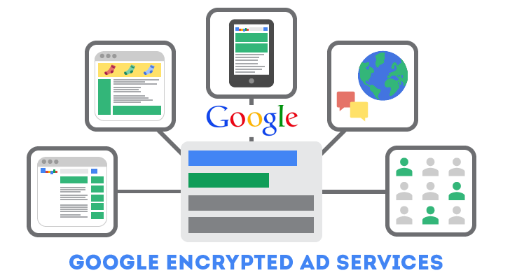 encrypted-google-ad-service