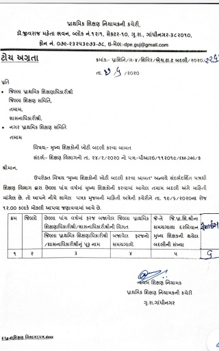 Head teacher transfer data collect  letter gujarat education      department