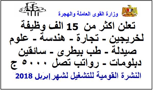 """وزارة القوى العاملة 15 الف وظيفة """" النشرة القومية للتشغيل """" رواتب 5000 جنية لشهر ابريل 2018 - تقدم الان"""