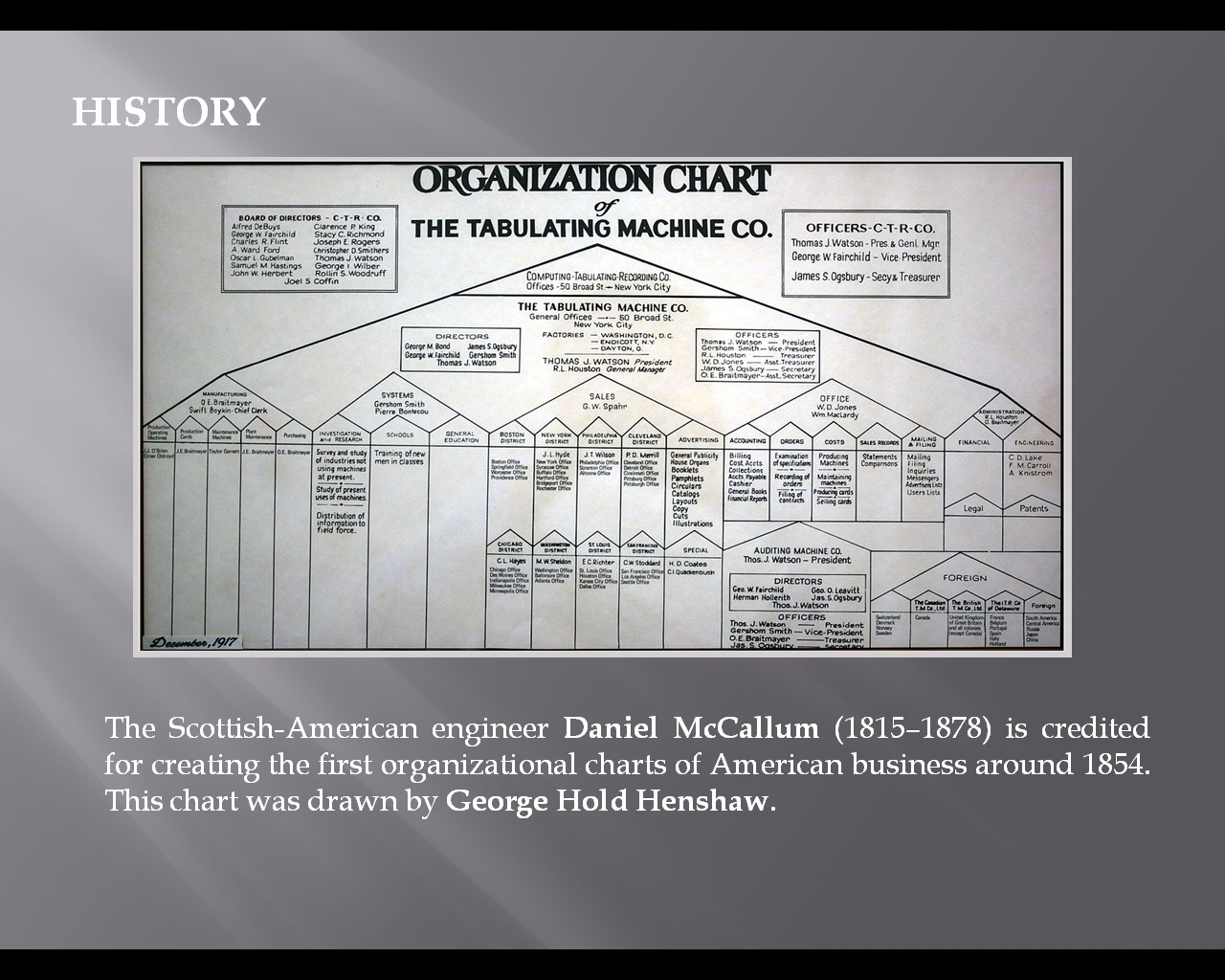 history and the management structure of Find out about florida hospital history to see how we grew from a two-story  history and organization  as our early facility grew both in structure and stature .