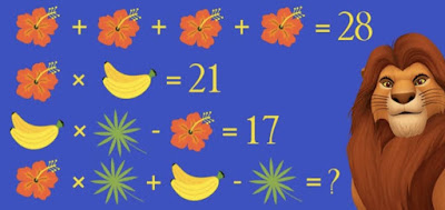 Figure: Can you solve this Lion King equation?
