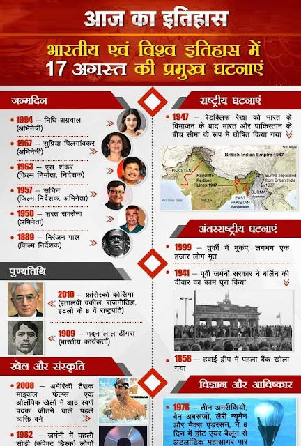 आज का इतिहास 17 August - This Day in History | Today in History in Hindi