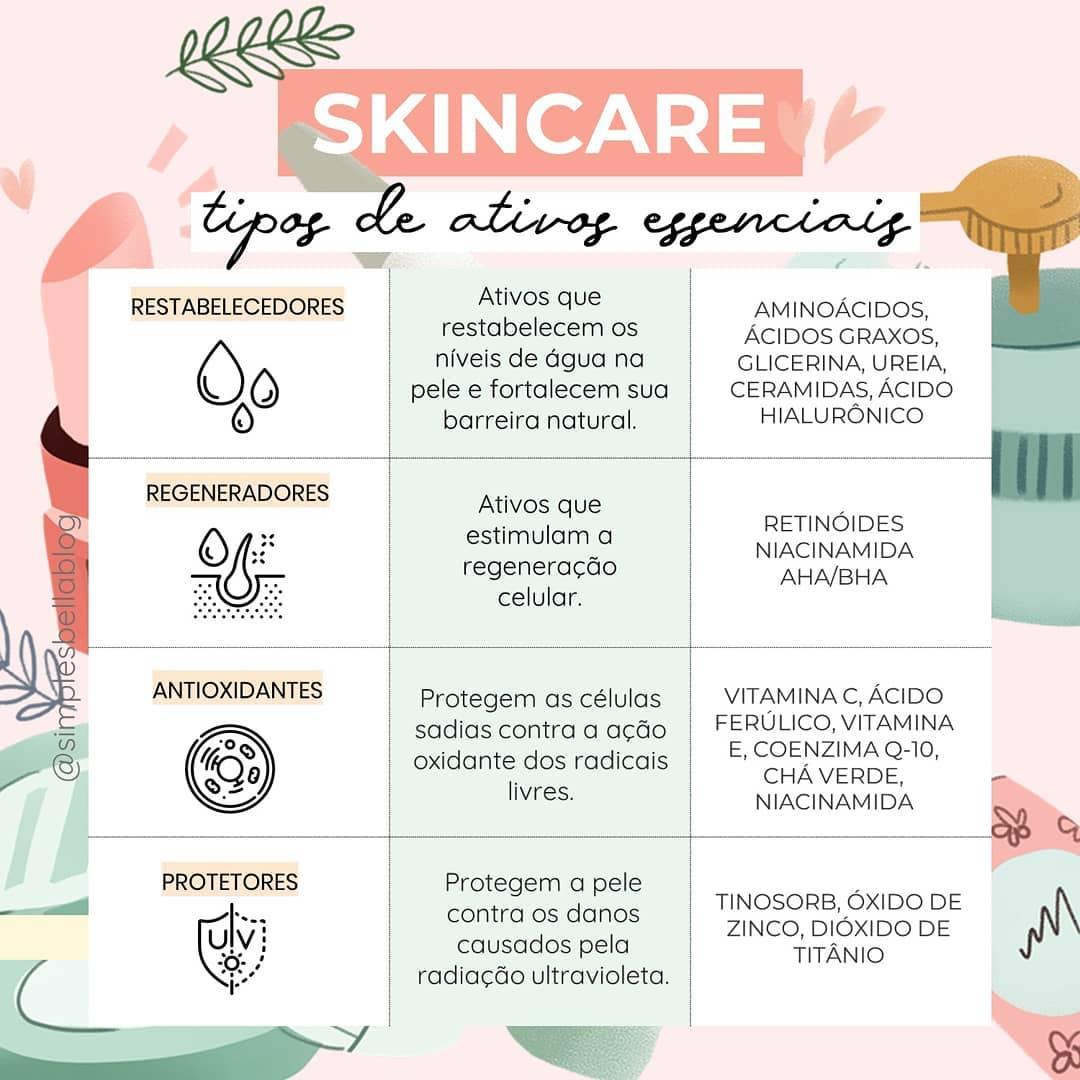 Como iniciar uma rotina de cuidados com a pele
