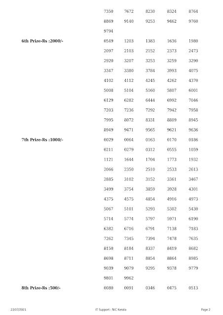 vishu-bumper-kerala-lottery-result-br-79-today-23-05-2021-keralalottery.info_page-0002