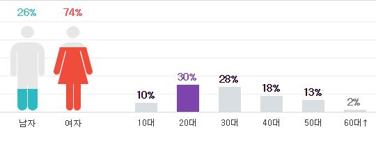 Winner Seunghoon, kağıtla BtoB Ilhoon'un kafasına vurduğu için özür diledi