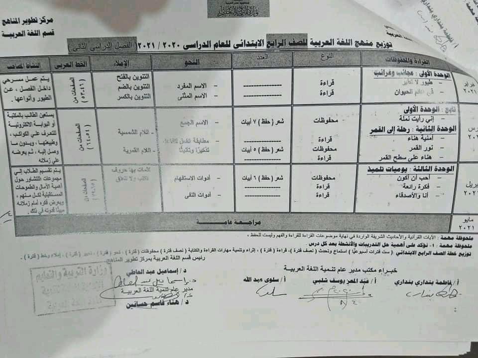 توزيع منهج اللغة العربية لصفوف المرحلة الابتدائية للعام الدراسي 2020 / 2021 4