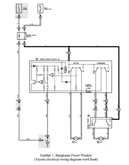 Cara Kerja Power Window dan Rangkaian Power Window