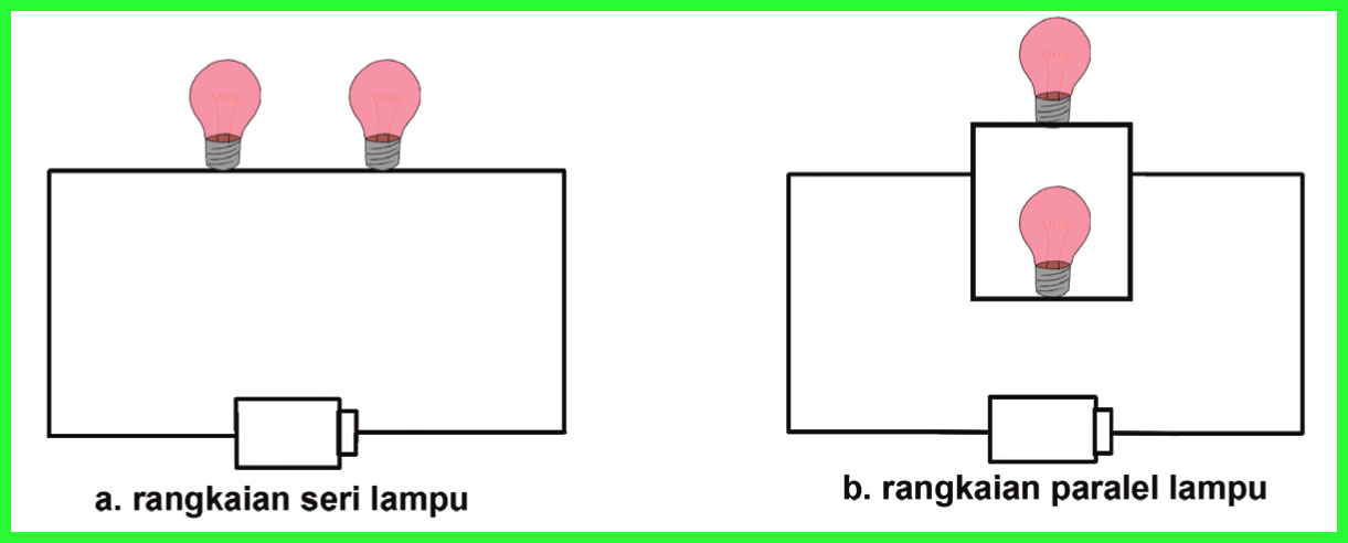 Kunci Jawaban Buku Siswa Kelas 6 Tema 3 Subtema 1 Halaman 3 4 5 6 7 8 Sanjayaops