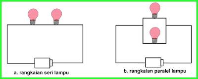 kunci jawaban tema 3 kelas 6 tokoh dan penemuan