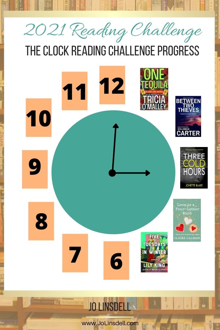 The Clock Reading Challenge May Update