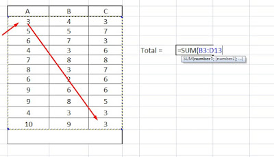Rumus Penjumlahan di Excel
