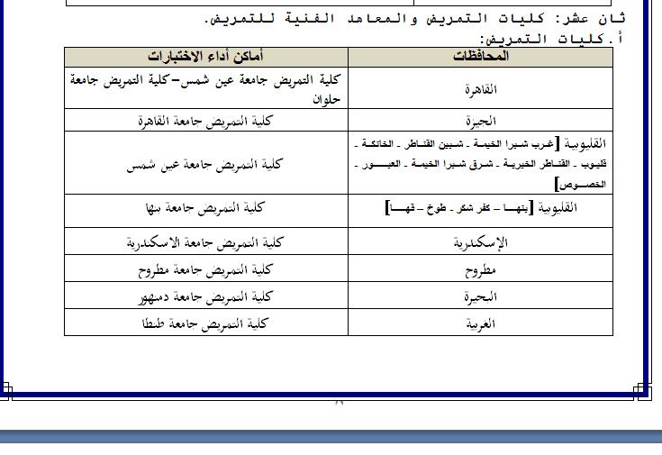 تنسيق الجامعات.. أماكن اختبارات القدرات لكليات ومعاهد التمريض  1