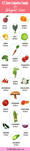 17 zero calories food for weight loss