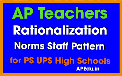 PROPOSED REVISED SCHOOL STAFF PATTERN