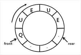 Circular Queue Program - klu 24 new
