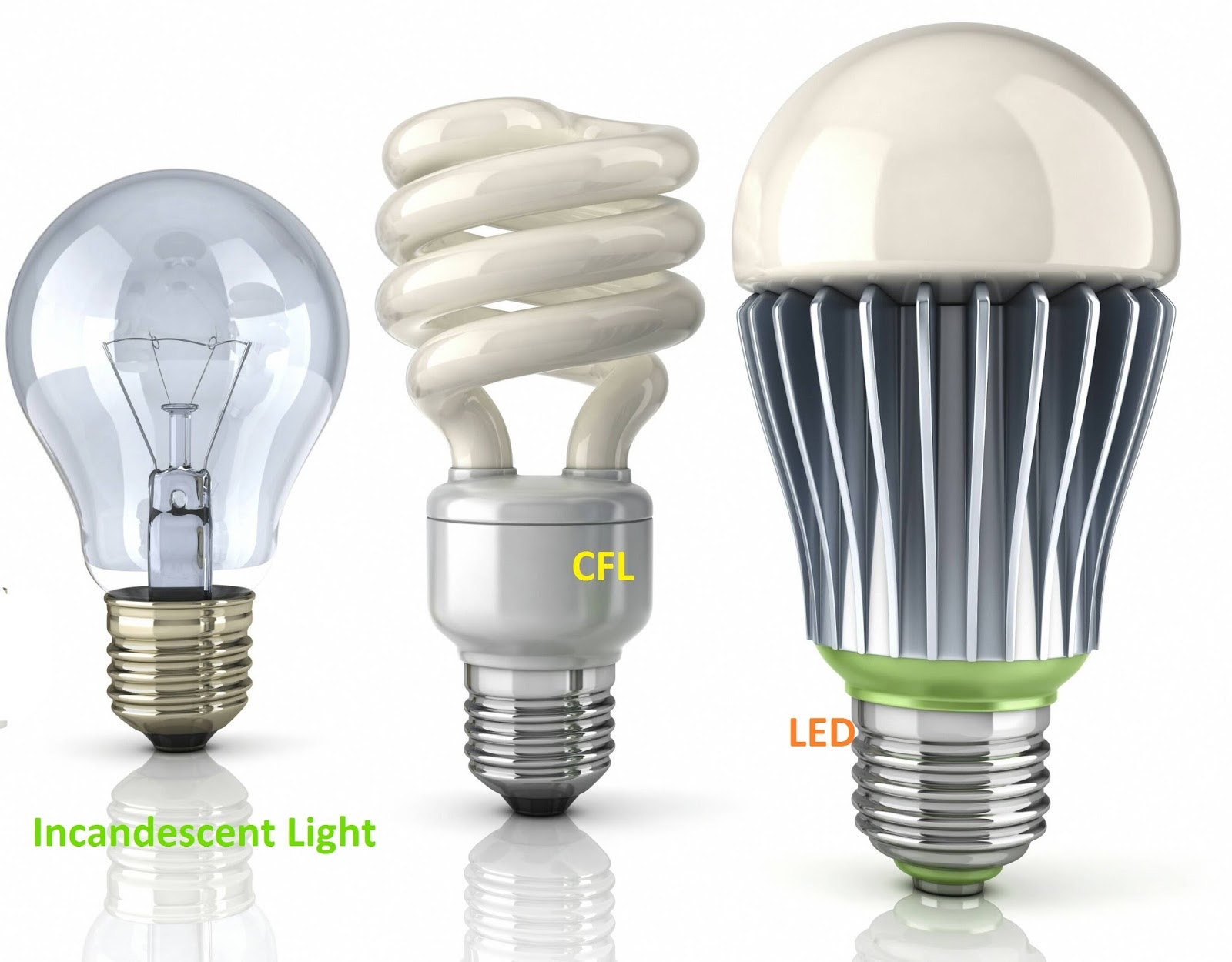edyeazul Solar   Electronics   Which light Bulb is the best     Which light Bulb is the best   Incandescent  CFL  LED  Review