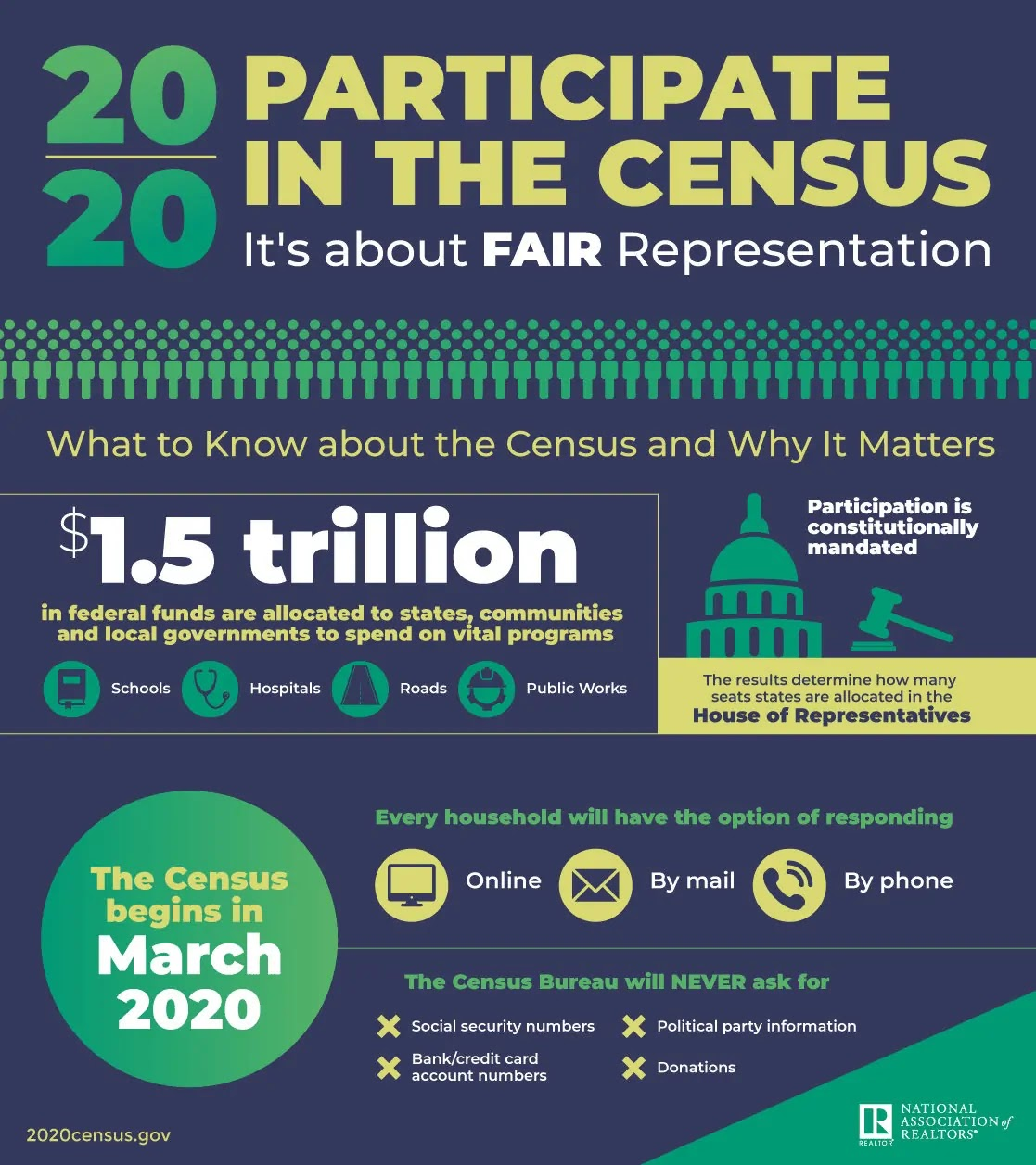 Why You Should Care About The Census