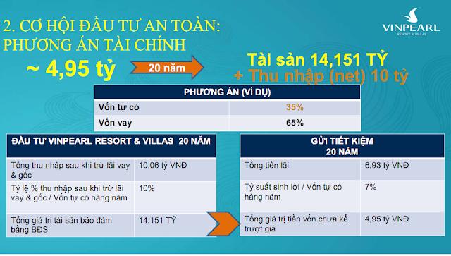 chinh-sach-vay-ngan-hang-cho-vinpearl