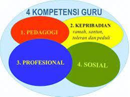 Materi Kompetensi guru PPPK