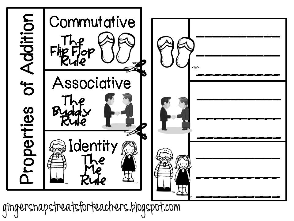 meet properties of addition