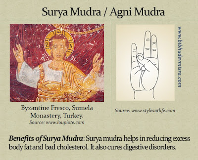 A Byzantine Fresco depicting the Surya / Agni Mudra