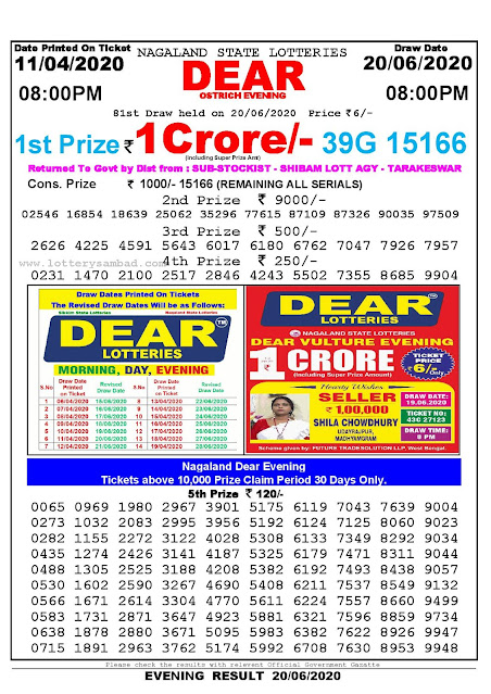 Nagaland State Lottery Sambad 11-04-2020 Today Result 8 PM