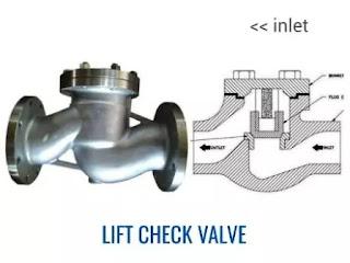 cara-kerja-lift-check-valve-dan-fungsinya