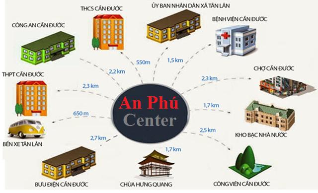 kết nối khu vực an phú center