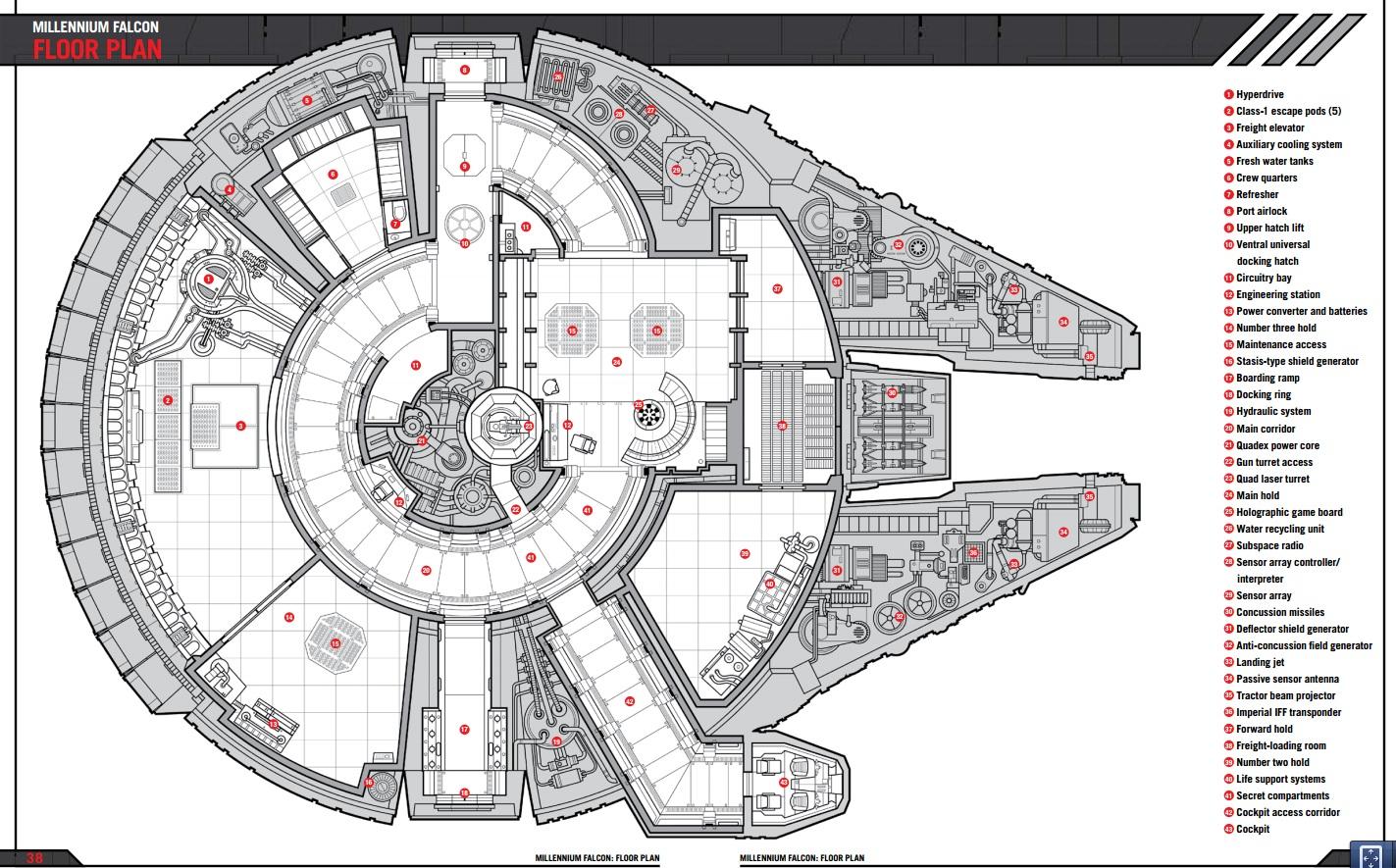 Tant Blog 172 Star Wars 7 The Force Awakens