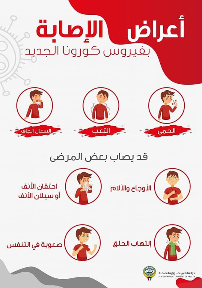 دليل بالصور عن فيروس كورونا و طرق الوقاية منه | Corona virus and ways to prevent it