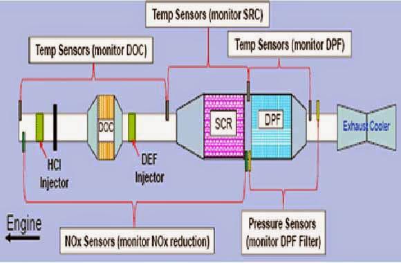 Fluidic Oil Pressure Sensor also Insides Lg furthermore Maxresdefault also Dt E Cam Sensor Test also . on allison transmission temperature sensor location