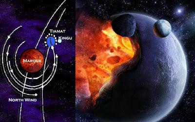 Мардук се движи по елипсовидна орбита