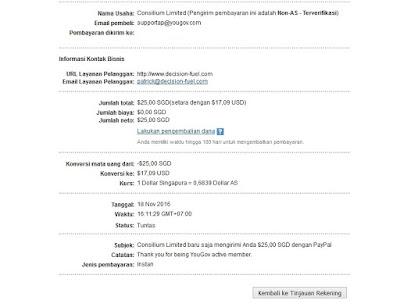 Yougov (Survei Online) Terbukti Membayar