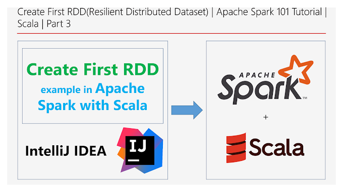 Create First RDD(Resilient Distributed Dataset) | Apache Spark 101 Tutorial | Scala | Part 3