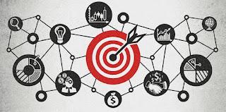 Objektif Strategi Pemasaran