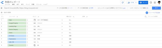 URLのインプレッション