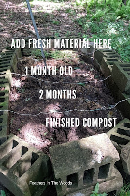 Easy compost method. Single bin.