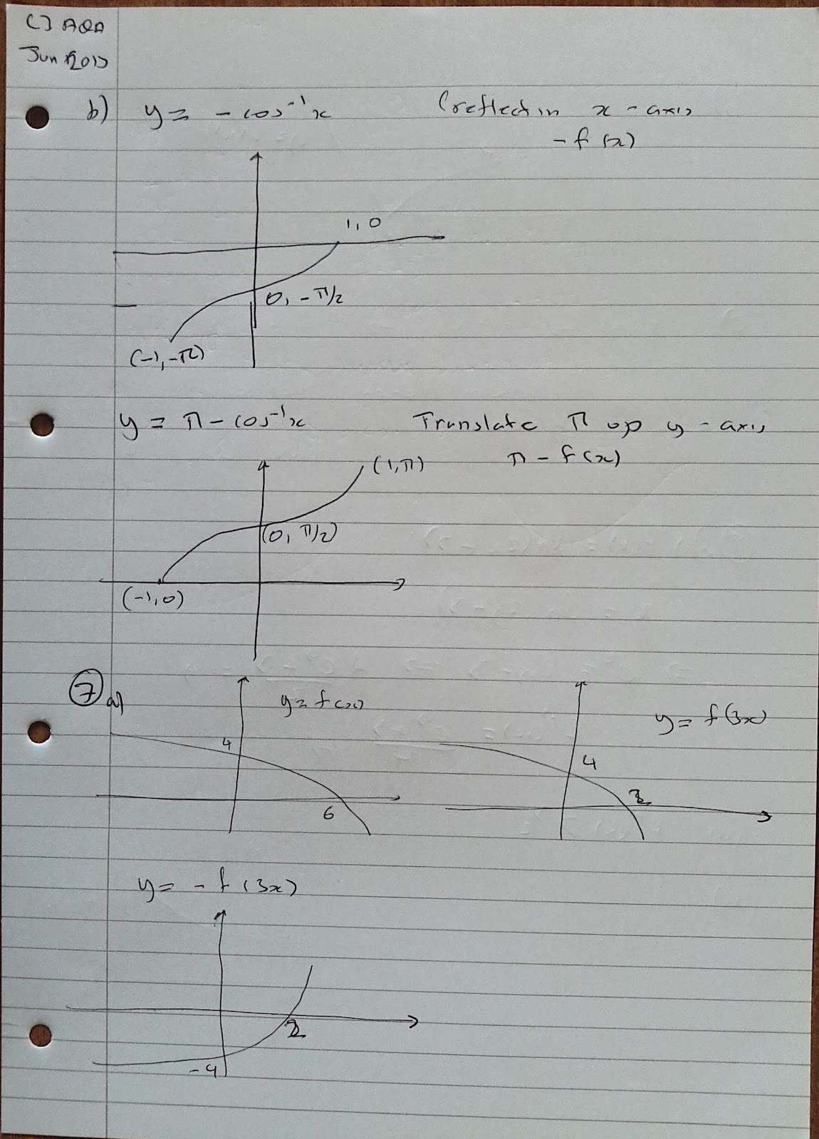 A Level Maths Notes: AQA Core 3 (C3) Summer 2013 Exam
