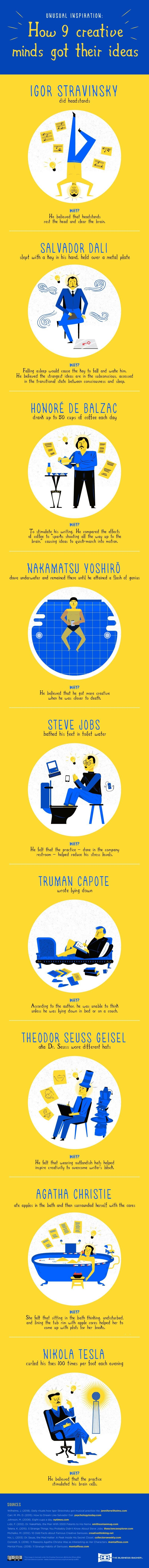 Unusual Inspiration: Here's how some successful and creative people got their ideas