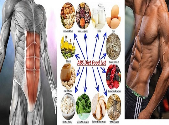 A Diet For Six Pack Abs & The Truth About Protein & Carbs and Fat